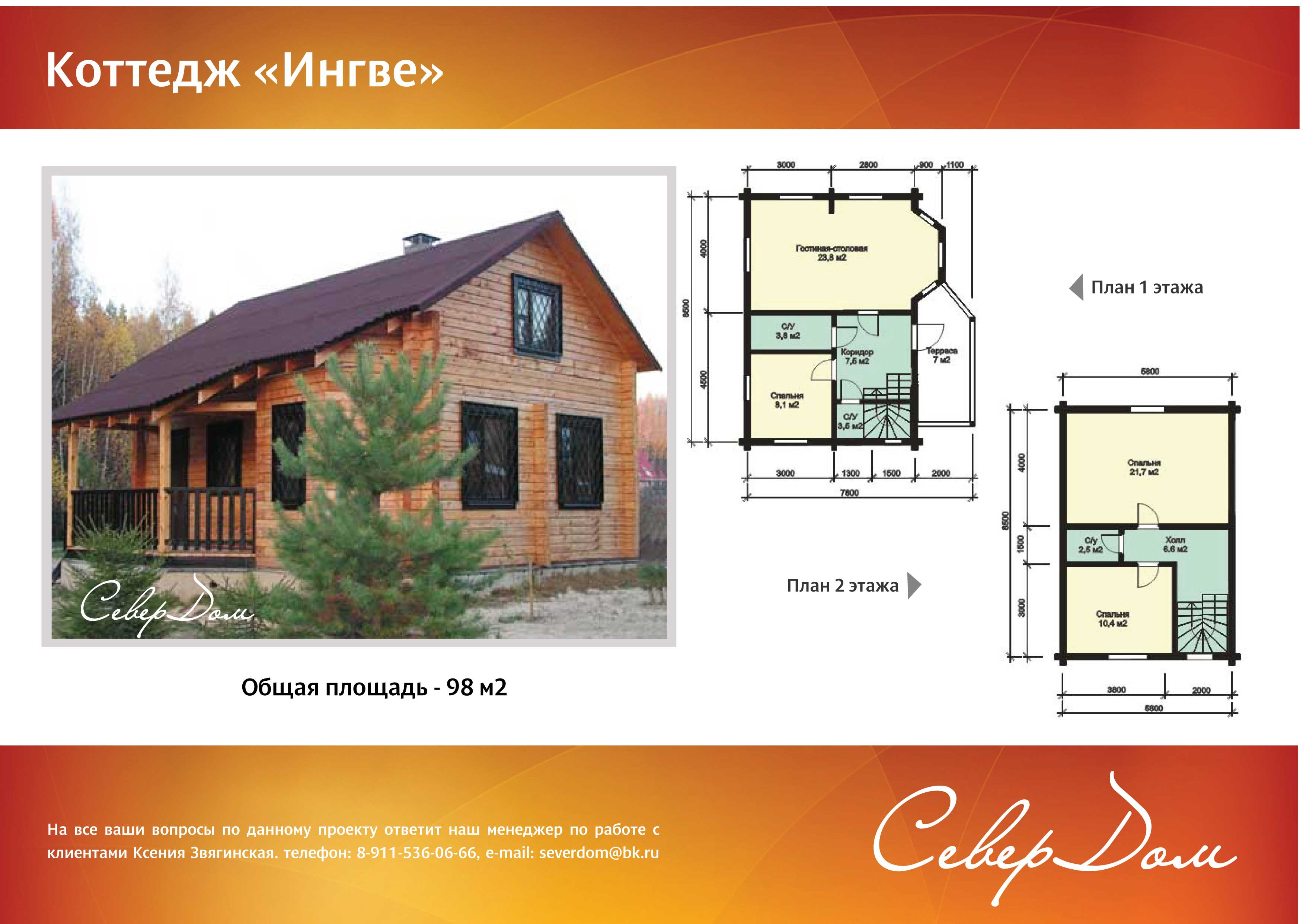 Проекты домов с- votkinskruplansru